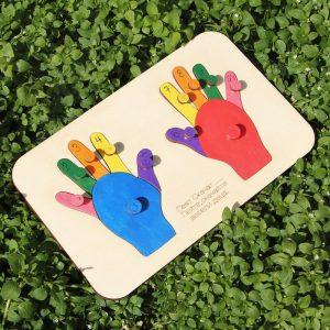 Пръстите на ръката